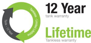 Tank less water heater vs storage water heater/Geyser: Warranty