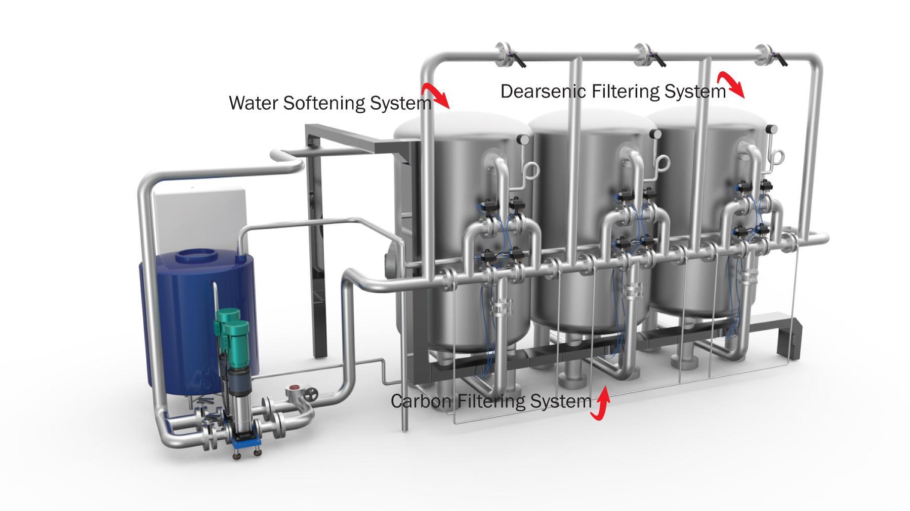 Centralised multimedia filtration system