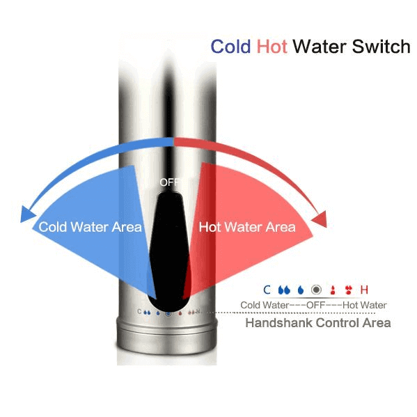 Electric Tap: Hand Shank for Cold and Hot Water