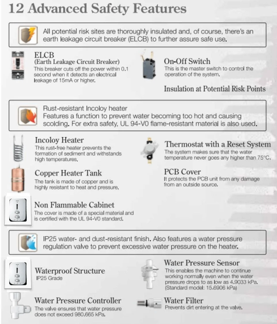 Walkaline India V10i Shower Water Heater: Advanced Safety features