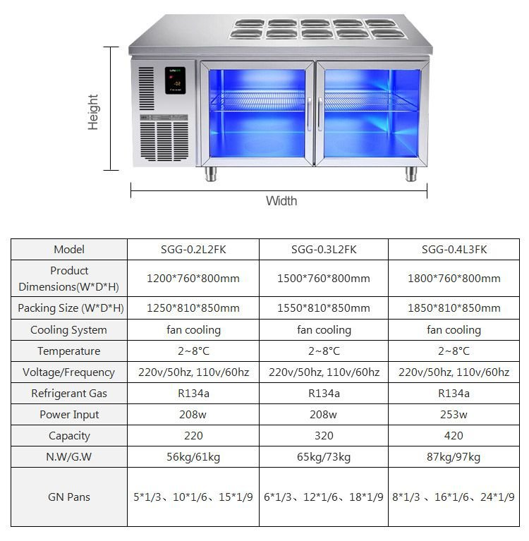 Prep Table Models, salad fridge