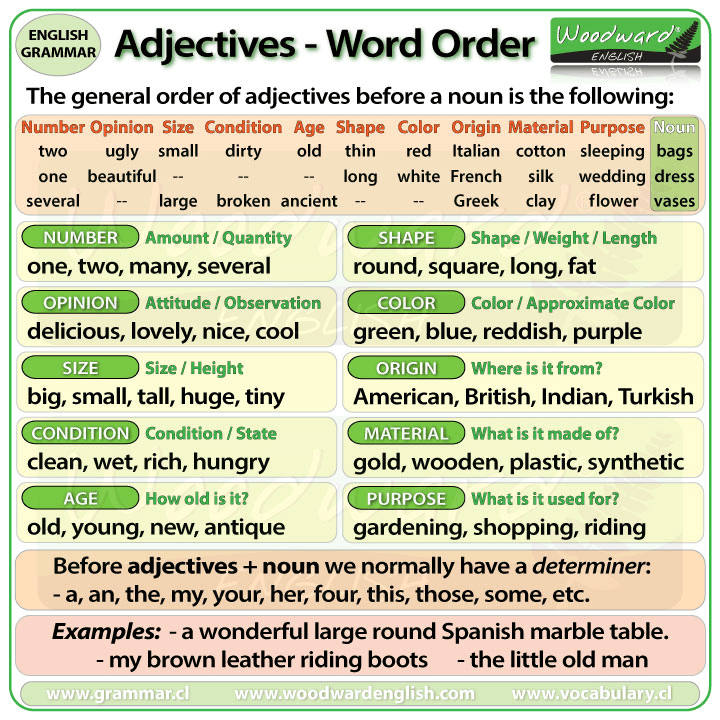Correct Word Order of Adjectives in English