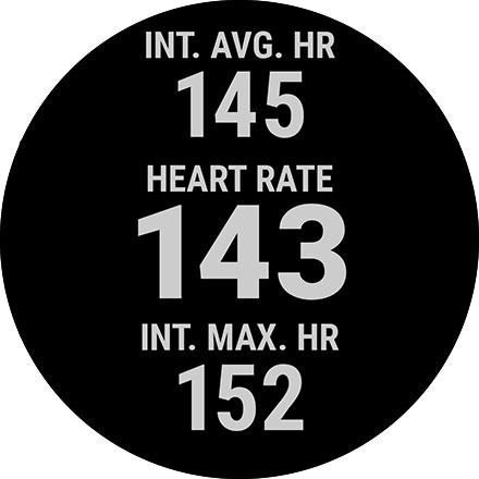 Underwater wrist based heart rate