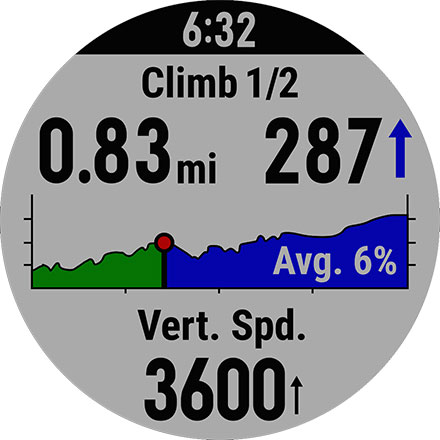 Gestión del ascenso ClimbPro