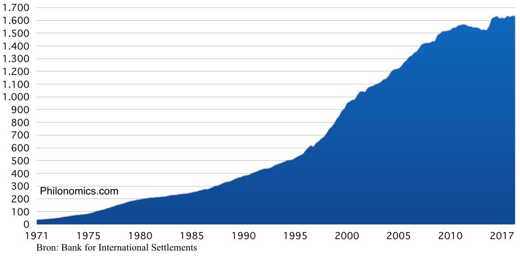 Private schuld Nederland