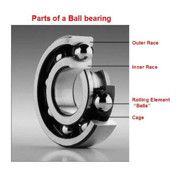 parts%20of%20ball%20bearing