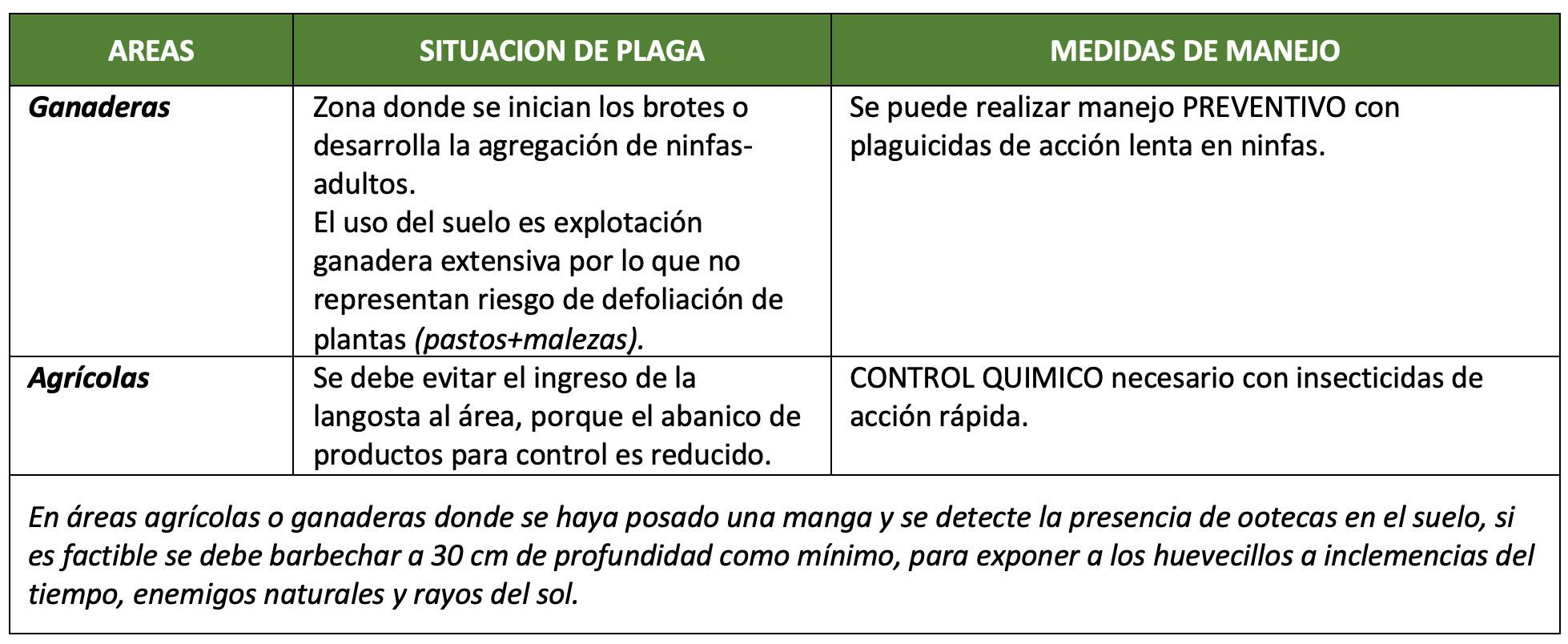 Recomendaciones control plaga tabla1