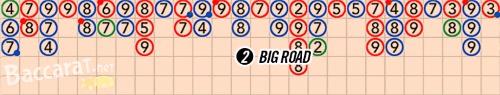 원매 (Big Road)