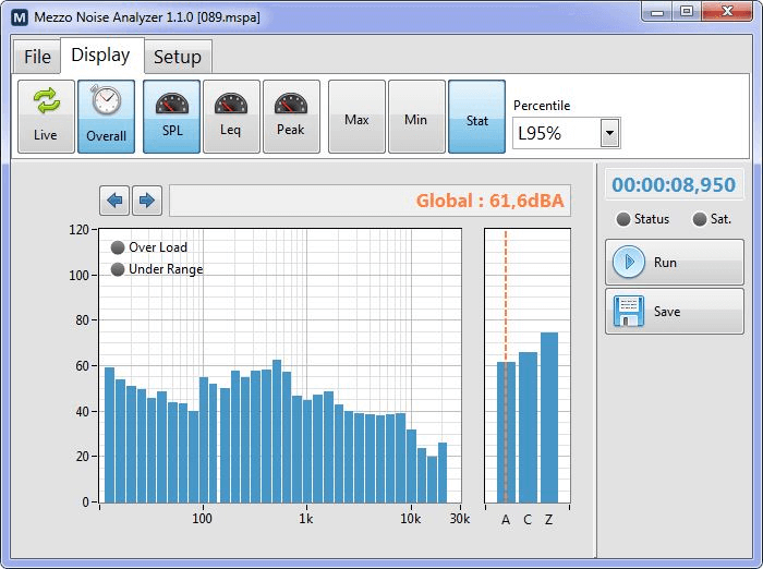 mezzo_noise_analyzer