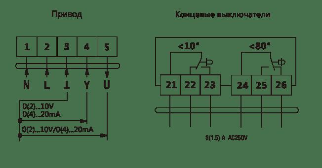 da8/16/24mu230-a/as подключение