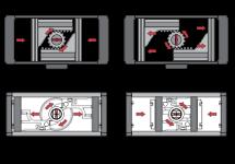 rack and pinion and scotch yoke actuator diagrams