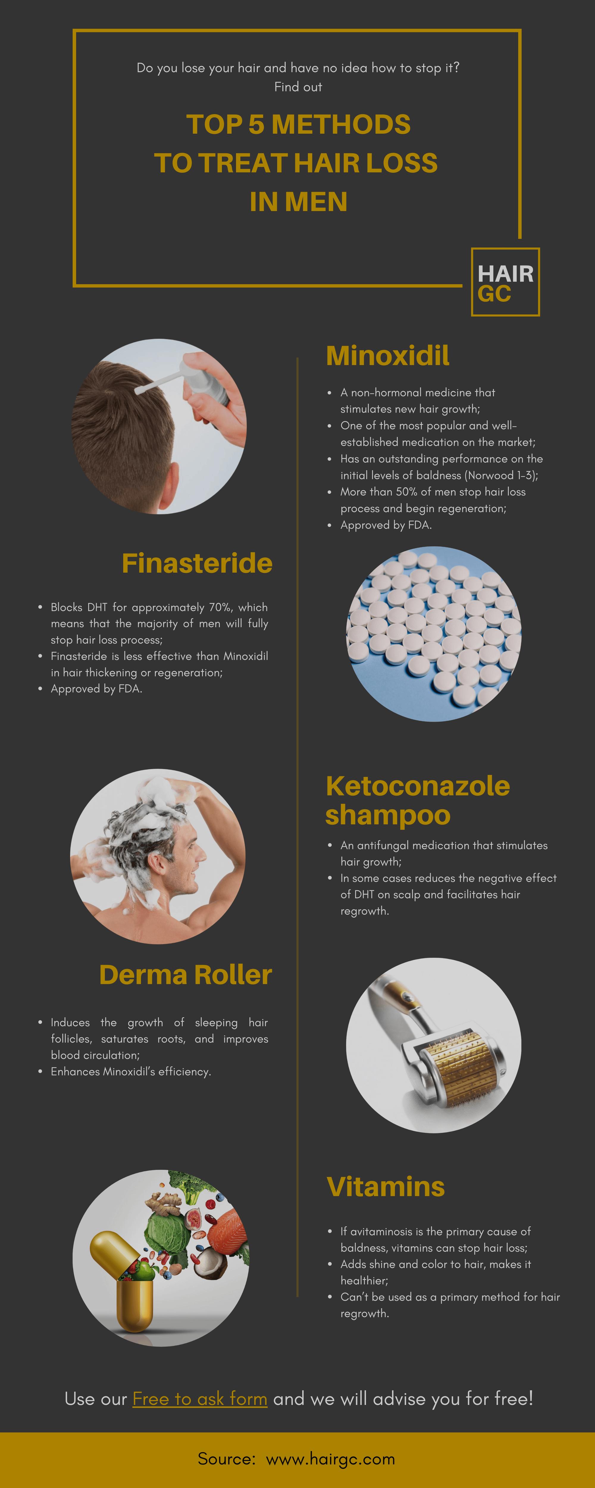TOP 5 METHODS TO TREAT HAIR LOSS IN MEN