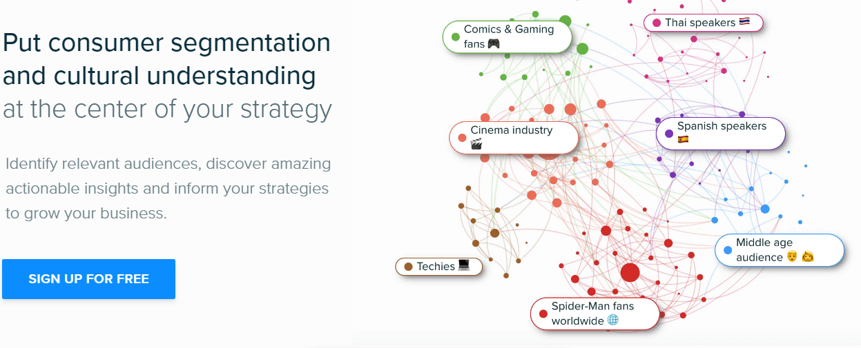Audiense is the world's pioneering Audience Intelligence platform