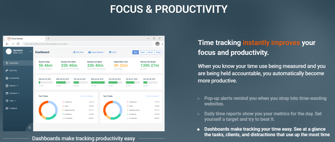 Time Doctor is a time tracking and productivity software that tracks how companies use their time to deliver analytics to improve performance.