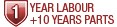 1 Year Labour 10 Years Parts
