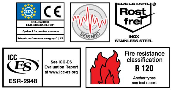 Fischer FAZ II Seismic Conformity Documentation - Blacks Fasteners