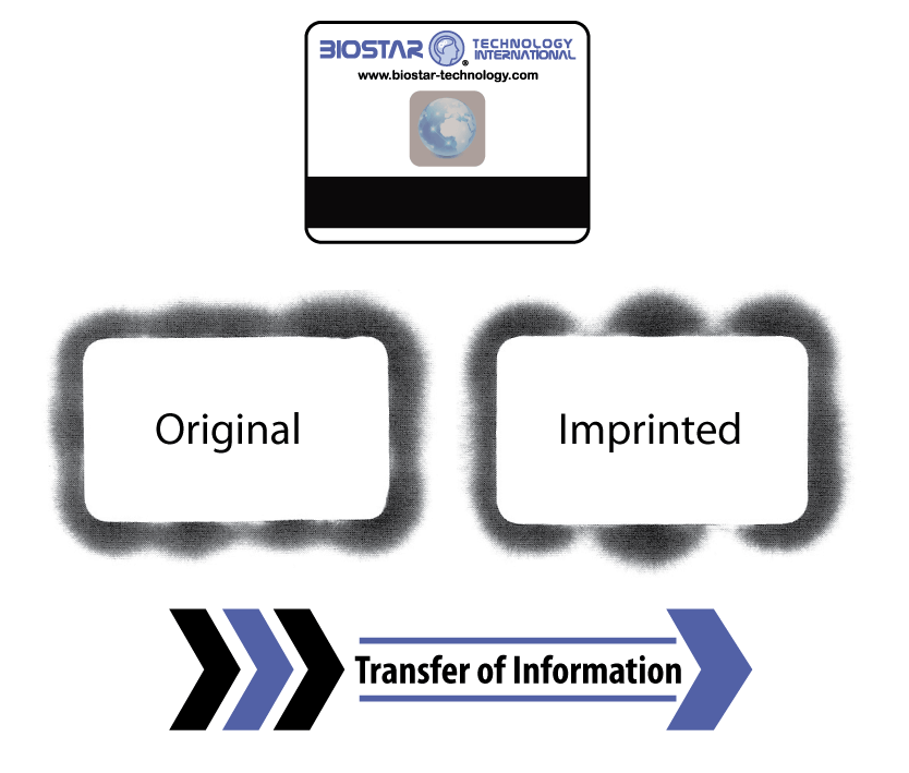 eecs-card-transfer-of-information.png