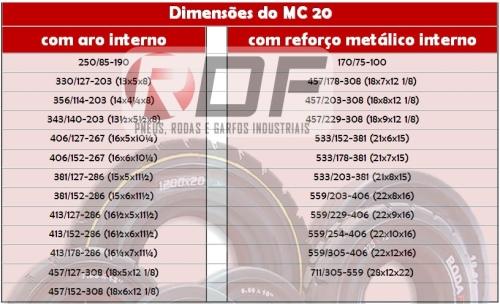 Pneu cushion MC20 não manchante Press on Bands (POB)