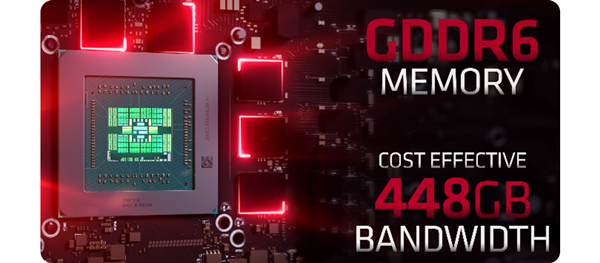 amd gddr6 4.0