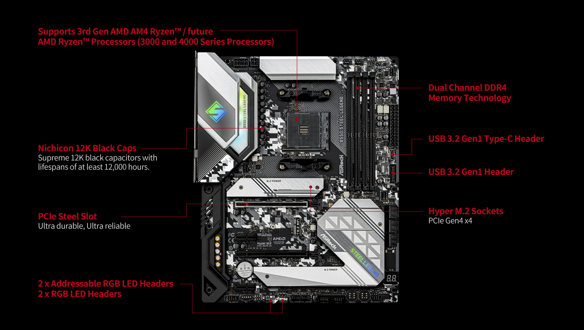 detail of the motherboard