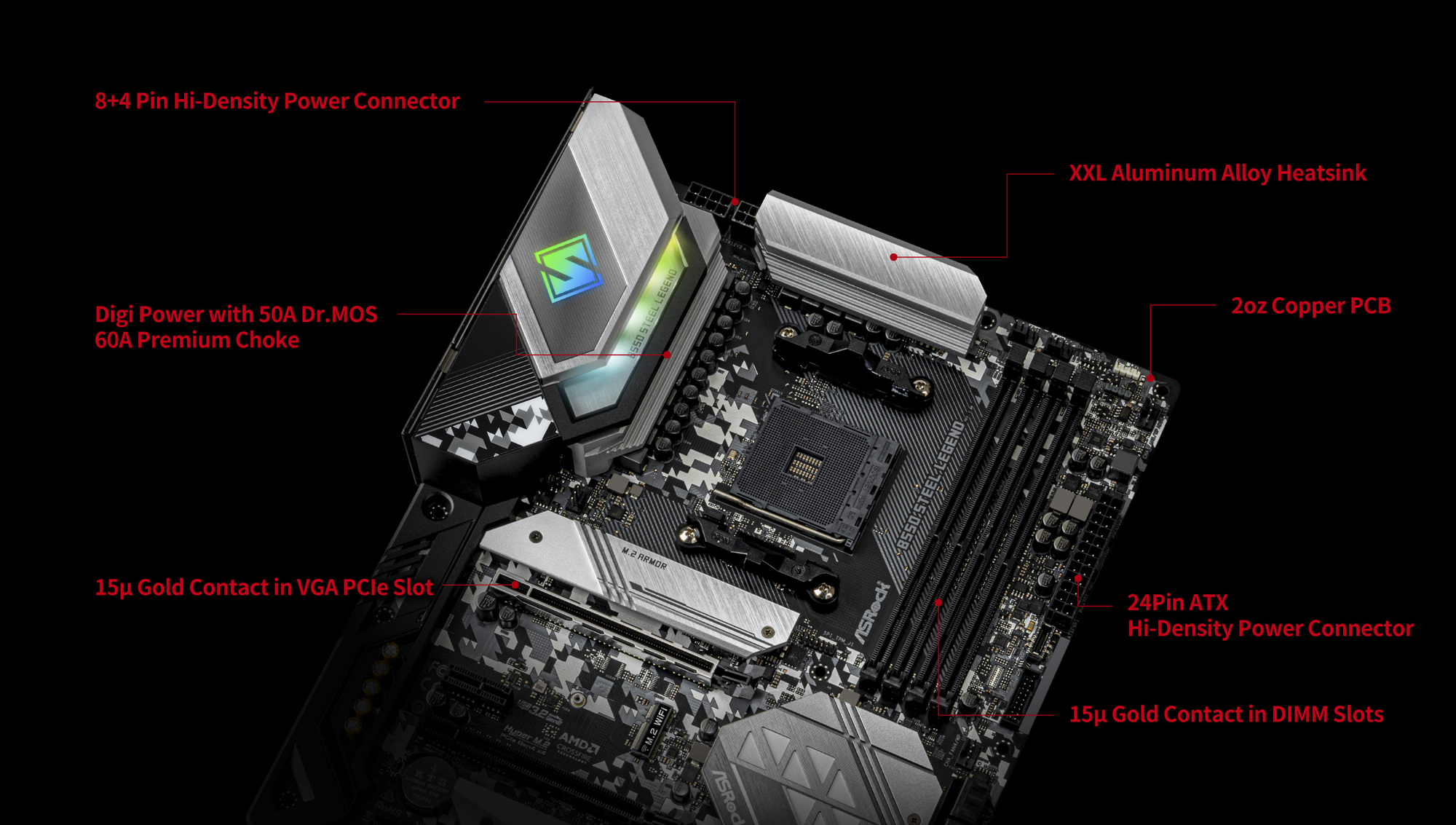 top side of the motherboard