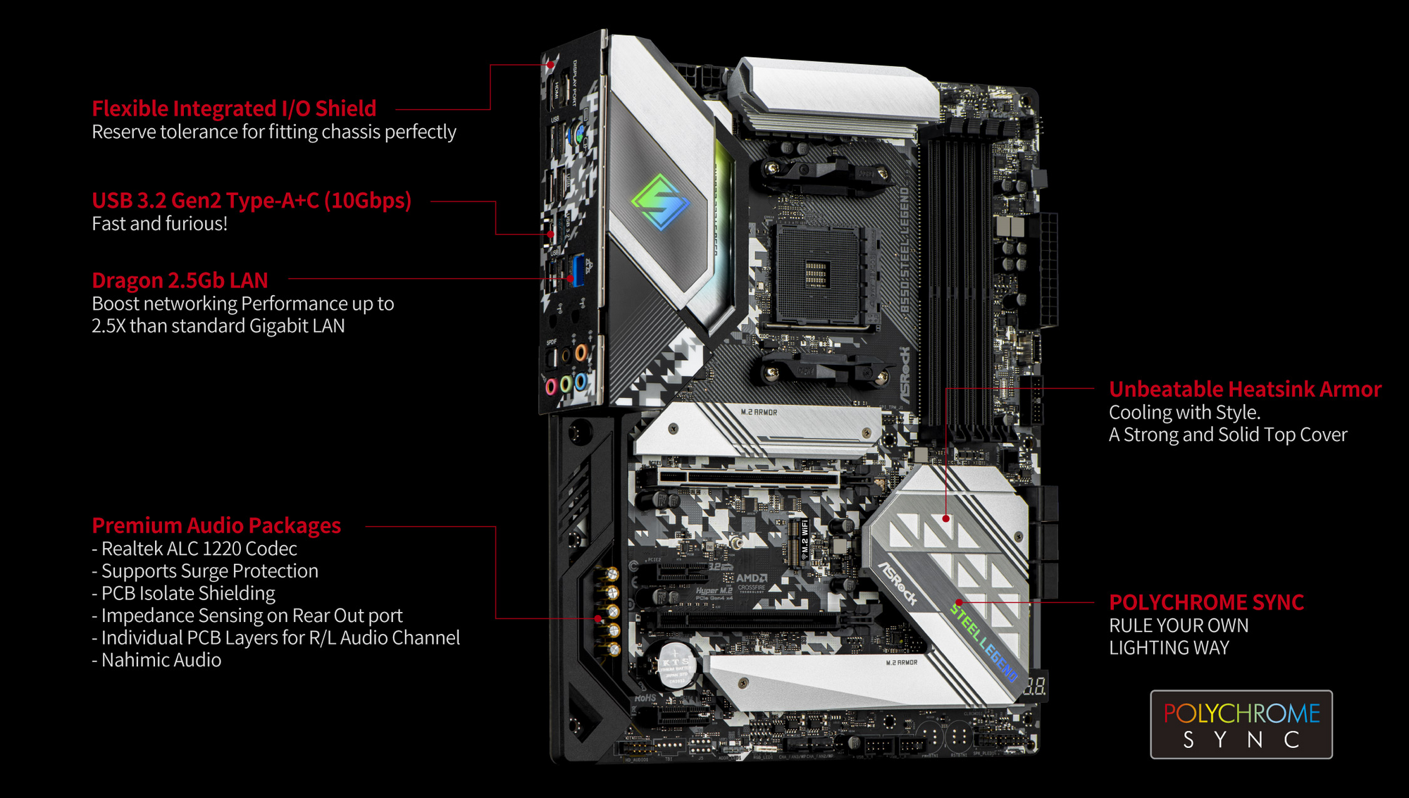left side of the motherboard