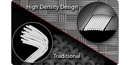 fabric density