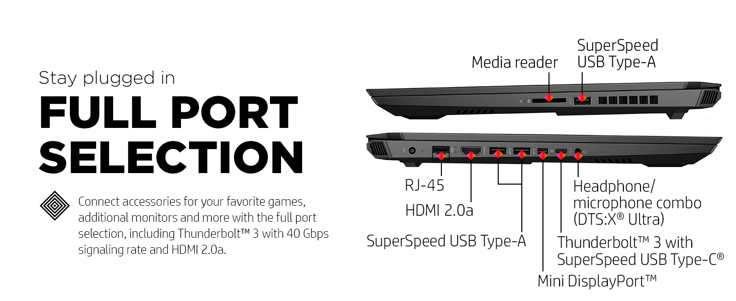 ports easily accessible plug in can i use accessory additional joystick gamepad add