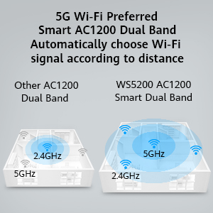 5g wifi prefered AC1200 dual band wifi router