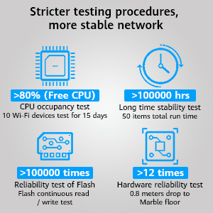 Better surfing, stricter tests