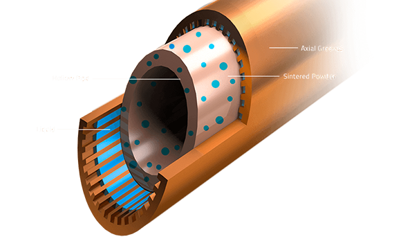Graphic Diagram of the Copper Heat Pipe showing its liquid, hollow pipe, axial grooves and sintered powder