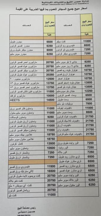 جدول بأسعار السجائر