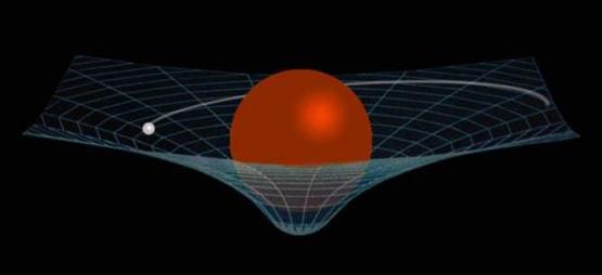 Gravitasi merupakan kelengkungan ruang-waktu karena massa mendistorsi ruang-waktu
