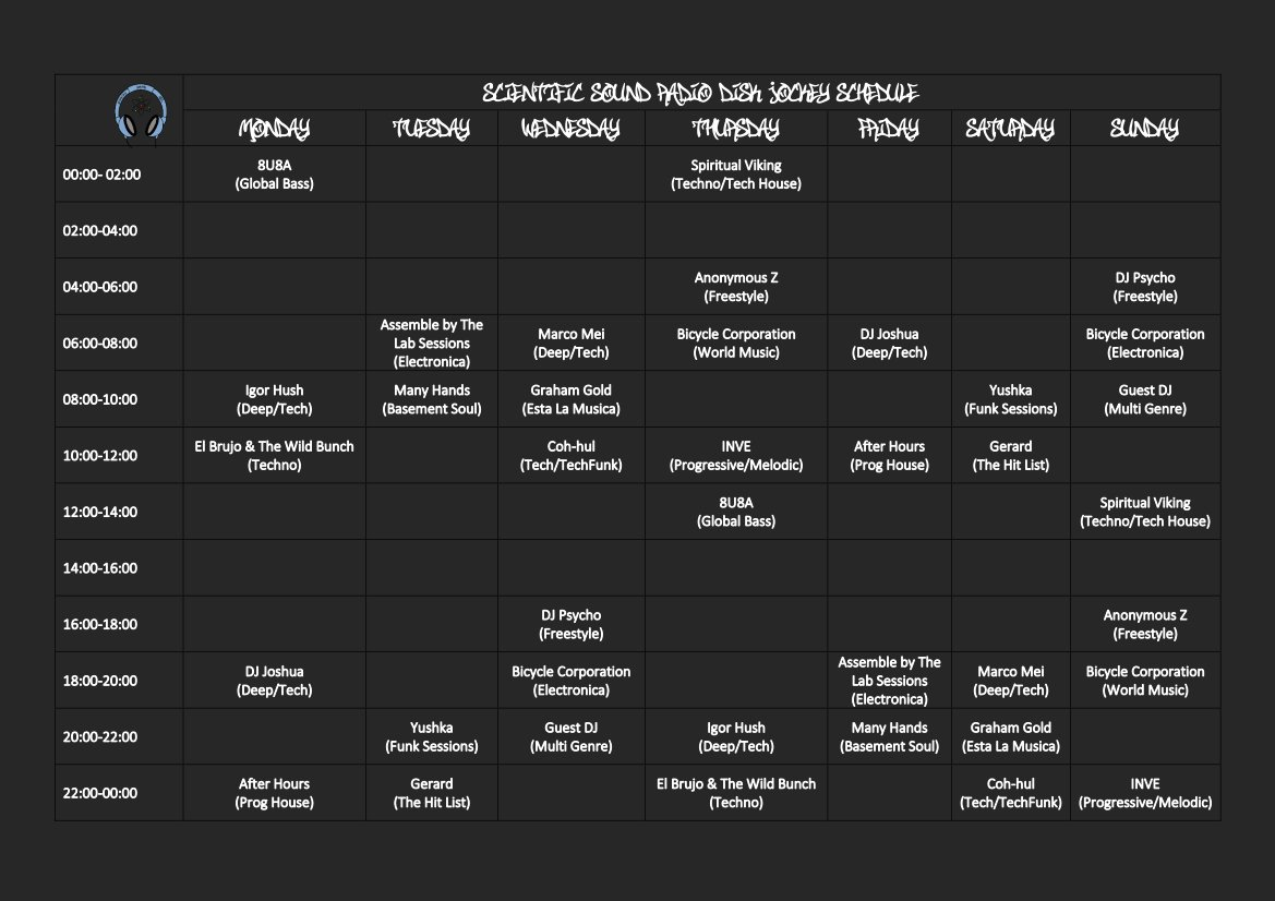 Scientific Sound Asia Radio Scheldule